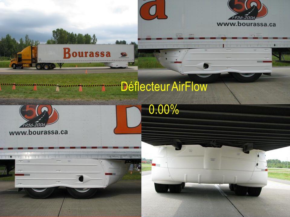 Déflecteur AirFlow 0.00%