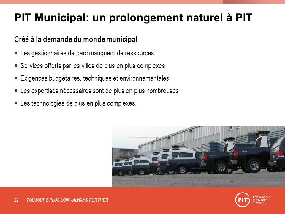 PIT Municipal: un prolongement naturel à PIT Créé à la demande du monde municipal Les gestionnaires de parc manquent de ressources Services offerts pa