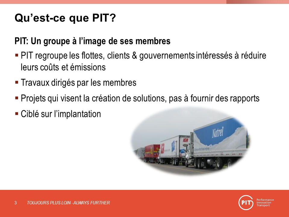Lapproche PIT PIT travaille avec le personnel et léquipements de ses membres Les résultats sont distribués aux membres rapidement Léquipe de PIT supporte ses membres pour implanter les technologies efficaces TOUJOURS PLUS LOIN - ALWAYS FURTHER 4