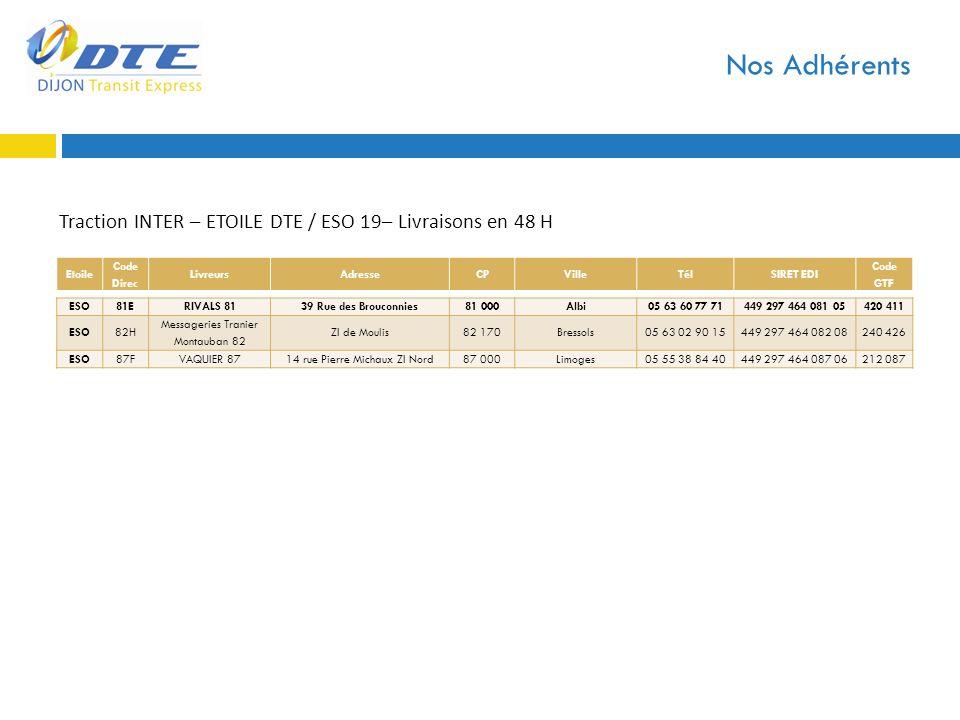 Nos Adhérents Traction INTER – ETOILE DTE / ESO 19– Livraisons en 48 H ESO81ERIVALS 8139 Rue des Brouconnies81 000Albi05 63 60 77 71449 297 464 081 05