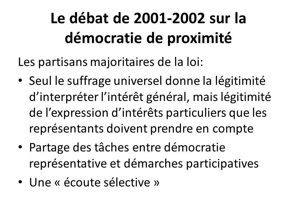 Le débat de 2001-2002 sur la démocratie de proximité Les partisans majoritaires de la loi: Seul le suffrage universel donne la légitimité dinterpréter