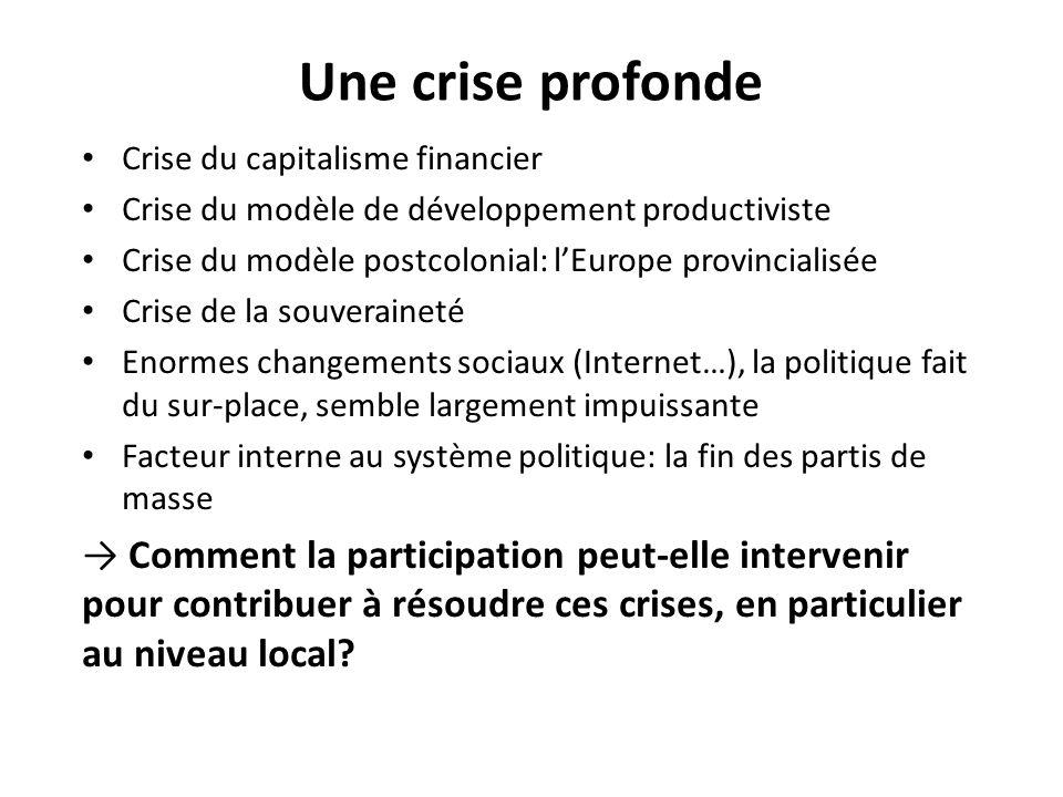 Une crise profonde Crise du capitalisme financier Crise du modèle de développement productiviste Crise du modèle postcolonial: lEurope provincialisée