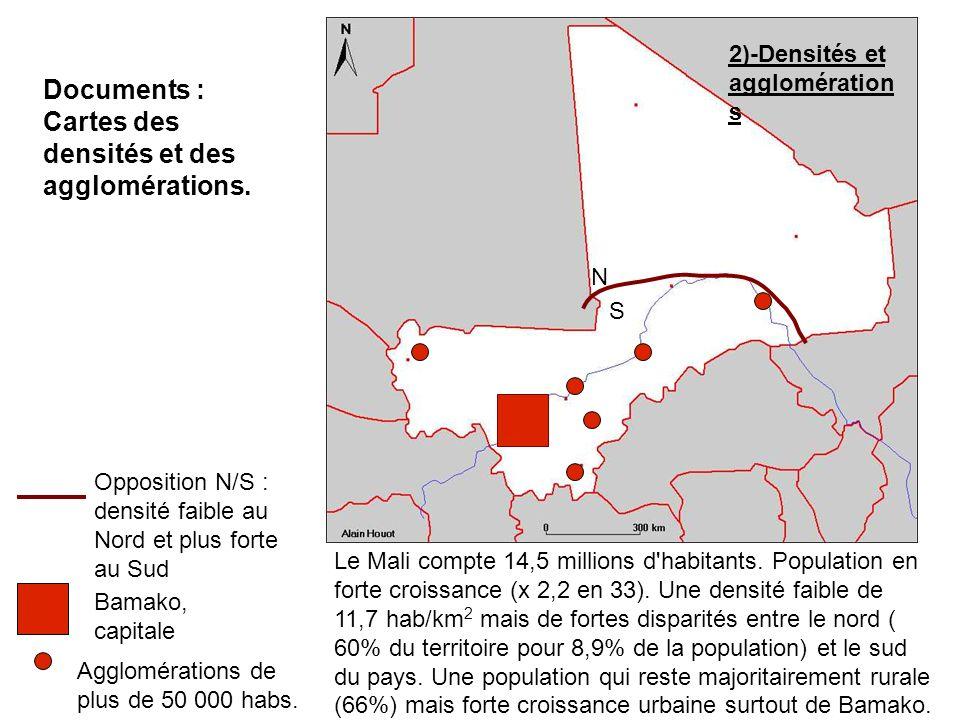 Le Mali compte 14,5 millions d'habitants. Population en forte croissance (x 2,2 en 33). Une densité faible de 11,7 hab/km 2 mais de fortes disparités