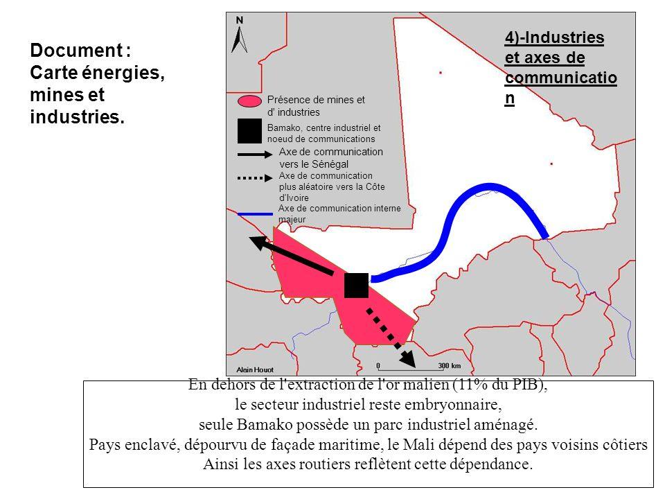 En dehors de l'extraction de l'or malien (11% du PIB), le secteur industriel reste embryonnaire, seule Bamako possède un parc industriel aménagé. Pays