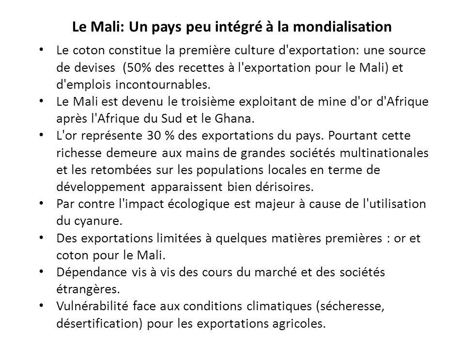 Le Mali: Un pays peu intégré à la mondialisation Le coton constitue la première culture d'exportation: une source de devises (50% des recettes à l'exp