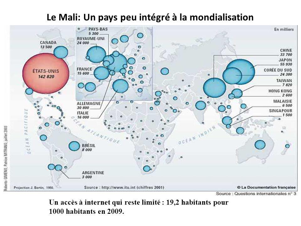 Un accès à internet qui reste limité : 19,2 habitants pour 1000 habitants en 2009. Le Mali: Un pays peu intégré à la mondialisation