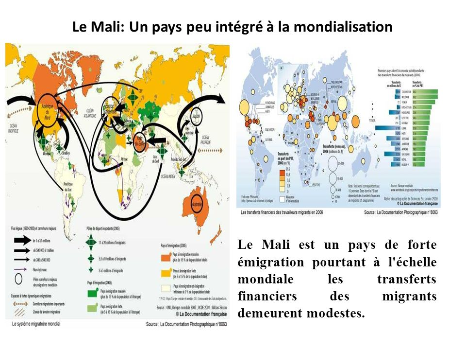 Le Mali est un pays de forte émigration pourtant à l'échelle mondiale les transferts financiers des migrants demeurent modestes. Le Mali: Un pays peu