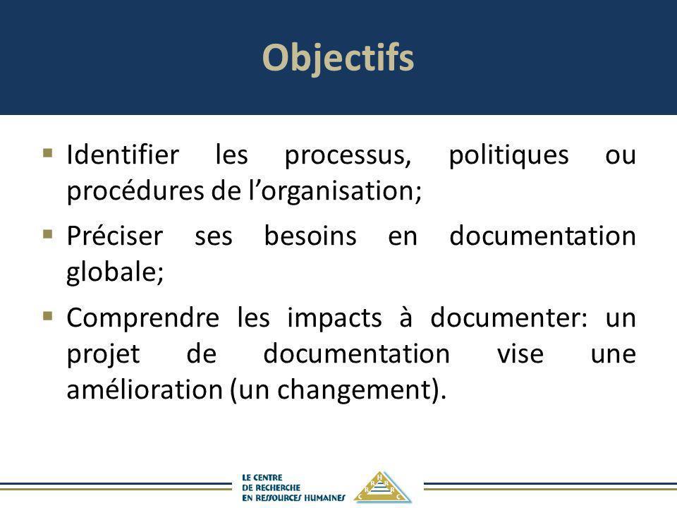 Objectifs Identifier les processus, politiques ou procédures de lorganisation; Préciser ses besoins en documentation globale; Comprendre les impacts à