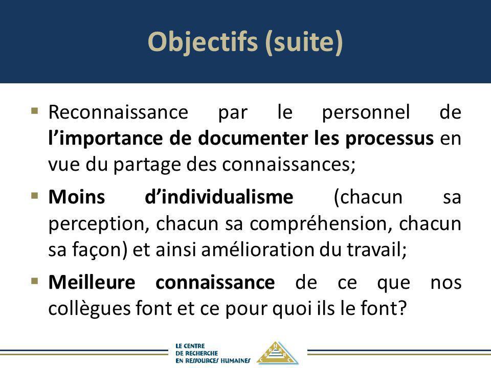 Objectifs (suite) Reconnaissance par le personnel de limportance de documenter les processus en vue du partage des connaissances; Moins dindividualism