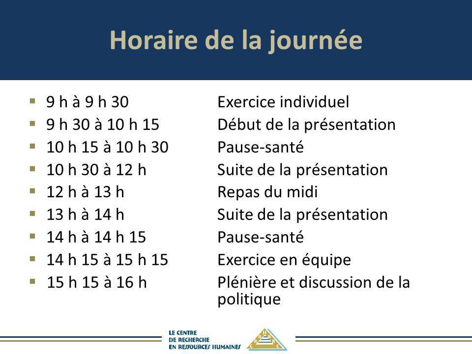 Horaire de la journée 9 h à 9 h 30Exercice individuel 9 h 30 à 10 h 15Début de la présentation 10 h 15 à 10 h 30Pause-santé 10 h 30 à 12 hSuite de la