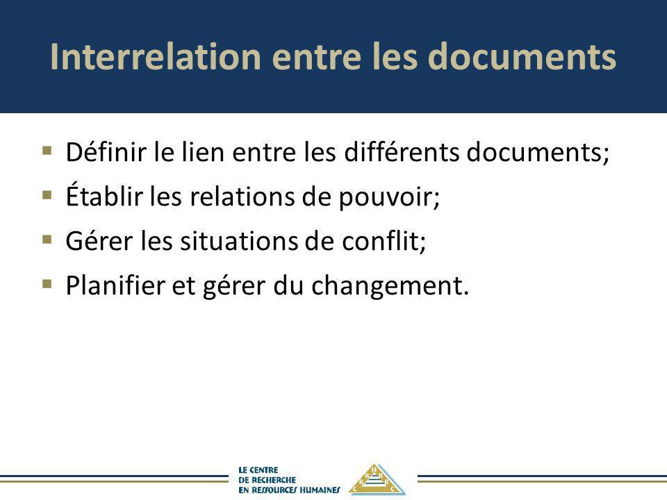 Interrelation entre les documents Définir le lien entre les différents documents; Établir les relations de pouvoir; Gérer les situations de conflit; P
