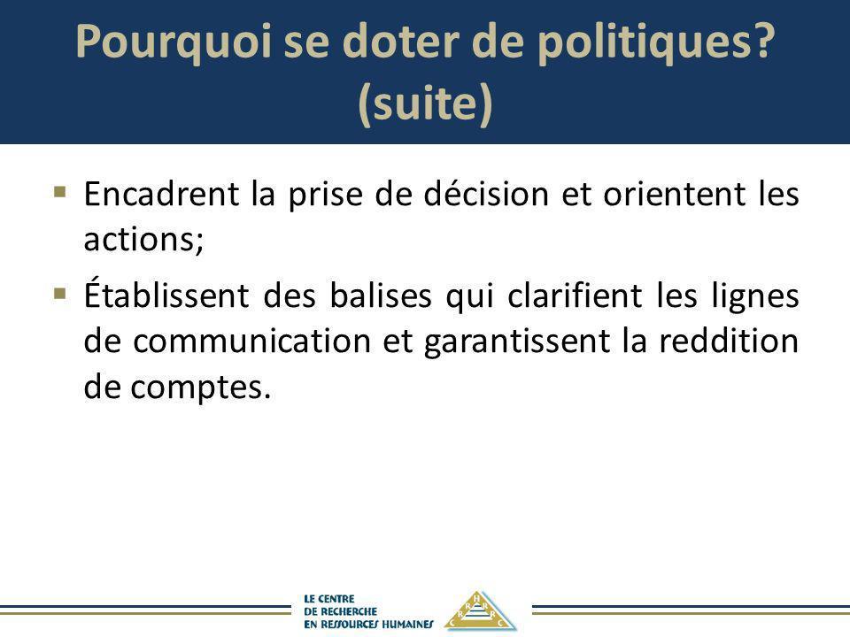 Pourquoi se doter de politiques? (suite) Encadrent la prise de décision et orientent les actions; Établissent des balises qui clarifient les lignes de