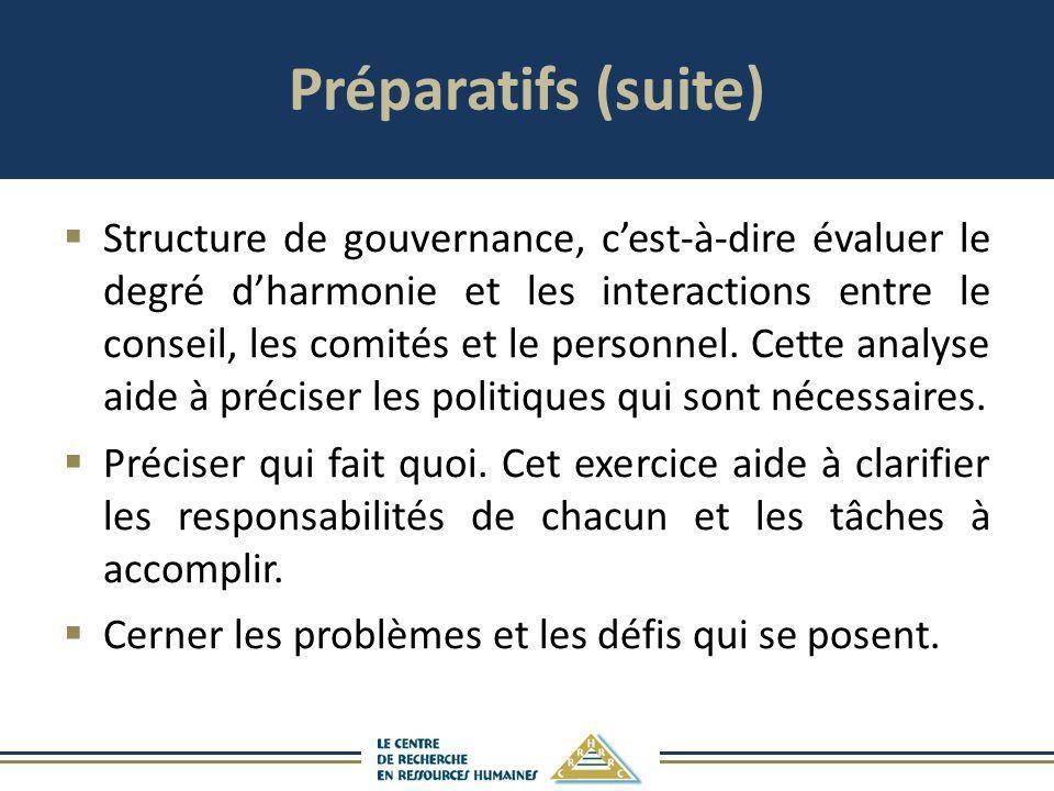 Préparatifs (suite) Structure de gouvernance, cest-à-dire évaluer le degré dharmonie et les interactions entre le conseil, les comités et le personnel