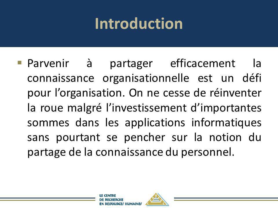Introduction Parvenir à partager efficacement la connaissance organisationnelle est un défi pour lorganisation. On ne cesse de réinventer la roue malg