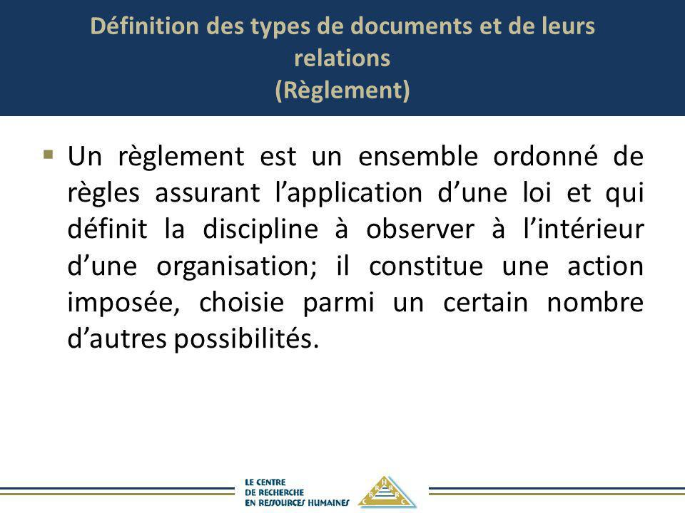 Définition des types de documents et de leurs relations (Règlement) Un règlement est un ensemble ordonné de règles assurant lapplication dune loi et q