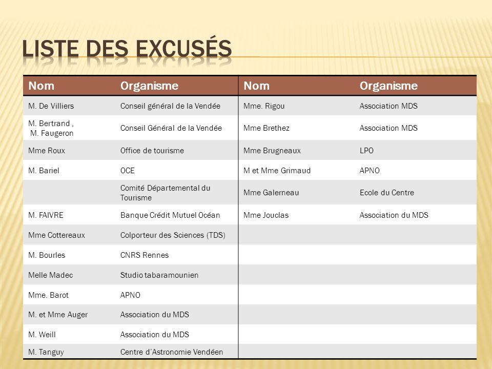 NomOrganismeNomOrganisme M.De VilliersConseil général de la VendéeMme.