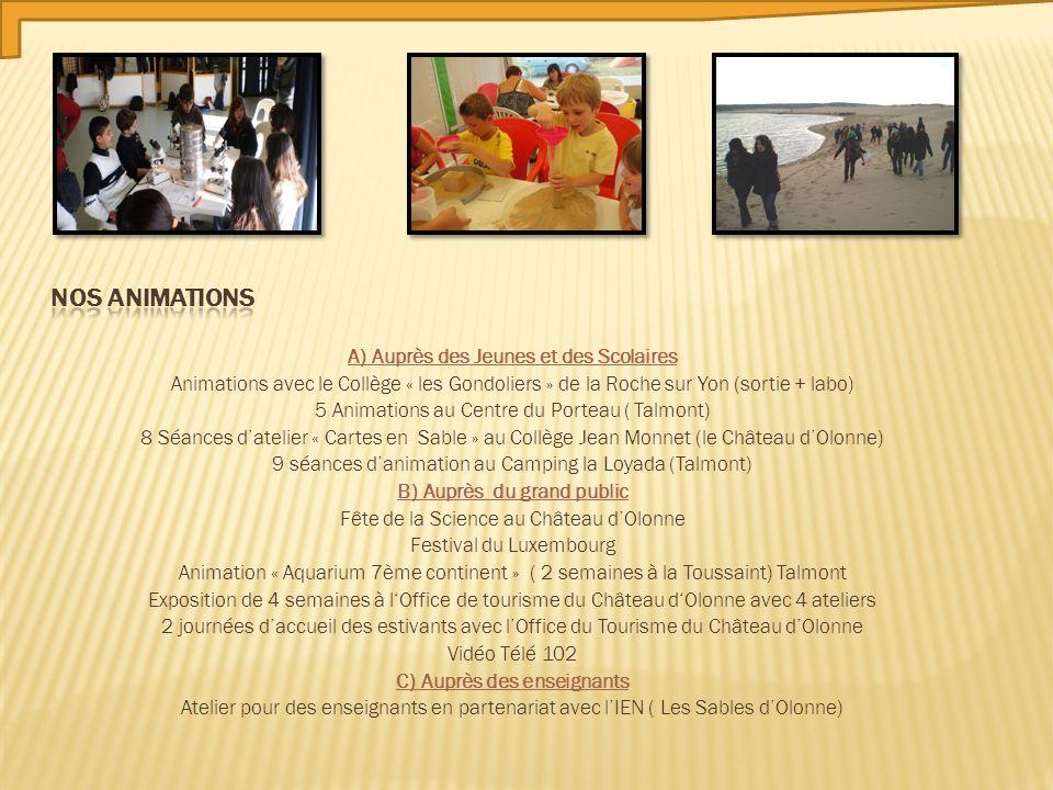 A) Auprès des Jeunes et des Scolaires Animations avec le Collège « les Gondoliers » de la Roche sur Yon (sortie + labo) 5 Animations au Centre du Porteau ( Talmont) 8 Séances datelier « Cartes en Sable » au Collège Jean Monnet (le Château dOlonne) 9 séances danimation au Camping la Loyada (Talmont) B) Auprès du grand public Fête de la Science au Château dOlonne Festival du Luxembourg Animation « Aquarium 7ème continent » ( 2 semaines à la Toussaint) Talmont Exposition de 4 semaines à lOffice de tourisme du Château dOlonne avec 4 ateliers 2 journées daccueil des estivants avec lOffice du Tourisme du Château dOlonne Vidéo Télé 102 C) Auprès des enseignants Atelier pour des enseignants en partenariat avec lIEN ( Les Sables dOlonne)