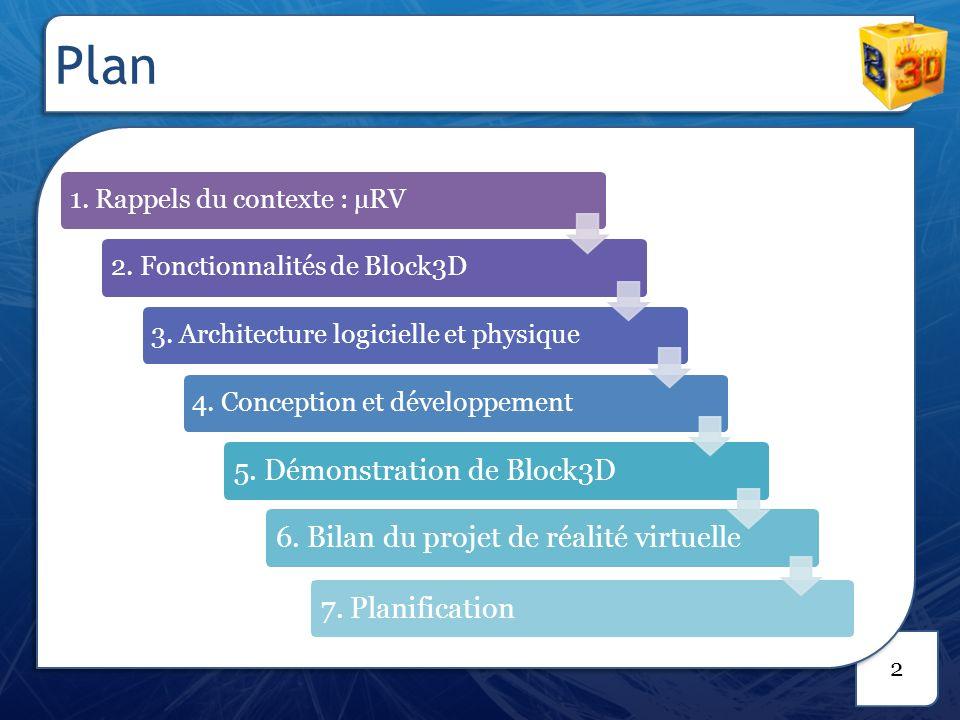 33 Intégration dun serveur VRPN Wiimote existant Création dun client VRPN Interfaçage avec Block3D Boutons pressés (Bouton) Boutons relâchés (Bouton) Mouvement du joystick (Analogique) Accélération de la Wiimote (Analogique) Accélération des Nunchuk (Analogique) 33 Wiimote - Nunchuk 3.