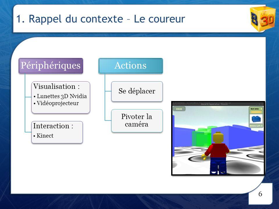 47 Plan 1.Rappels du contexte : µRV2. Fonctionnalités de Block3D3.