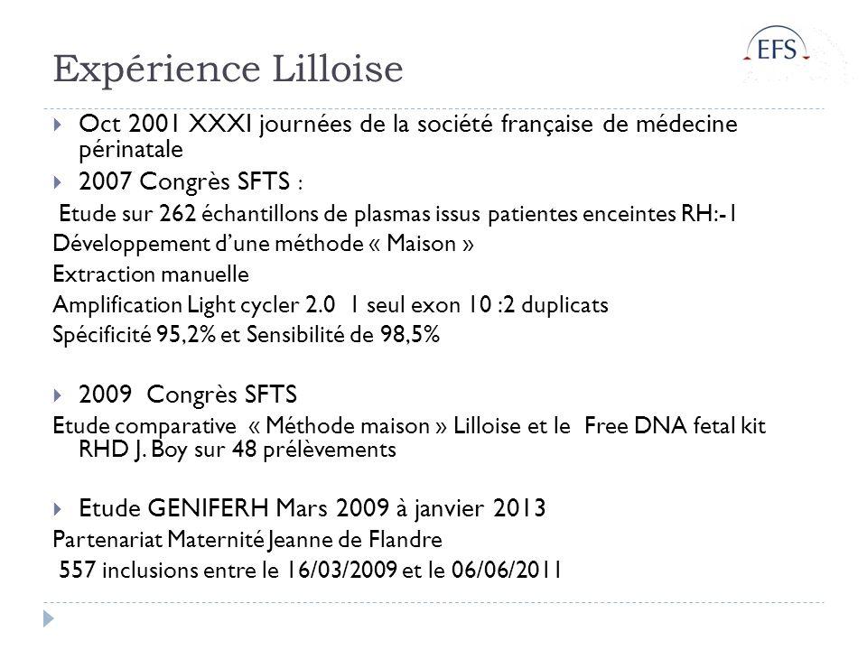 Expérience Lilloise Oct 2001 XXXI journées de la société française de médecine périnatale 2007 Congrès SFTS : Etude sur 262 échantillons de plasmas is