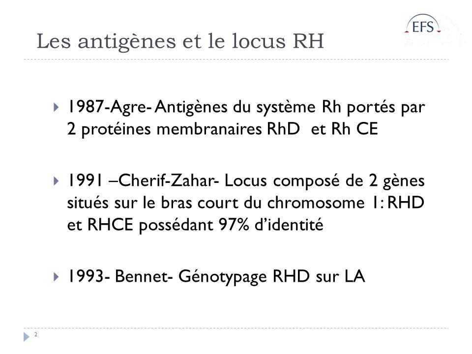 Les antigènes et le locus RH 2 1987-Agre- Antigènes du système Rh portés par 2 protéines membranaires RhD et Rh CE 1991 –Cherif-Zahar- Locus composé de 2 gènes situés sur le bras court du chromosome 1: RHD et RHCE possédant 97% didentité 1993- Bennet- Génotypage RHD sur LA