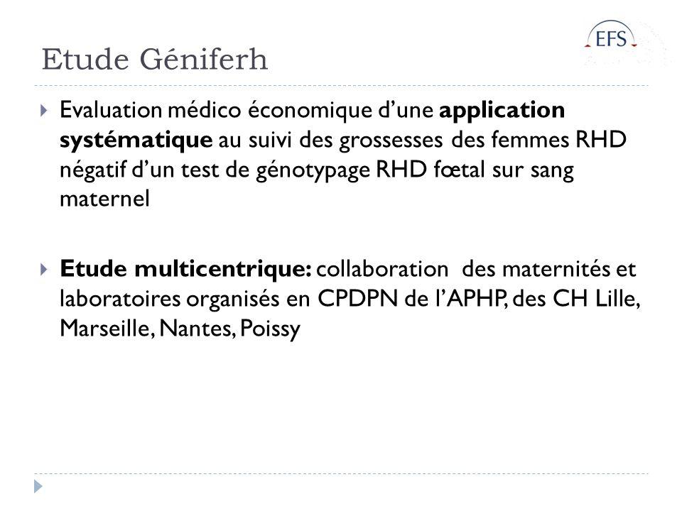 Etude Géniferh Evaluation médico économique dune application systématique au suivi des grossesses des femmes RHD négatif dun test de génotypage RHD fœtal sur sang maternel Etude multicentrique: collaboration des maternités et laboratoires organisés en CPDPN de lAPHP, des CH Lille, Marseille, Nantes, Poissy