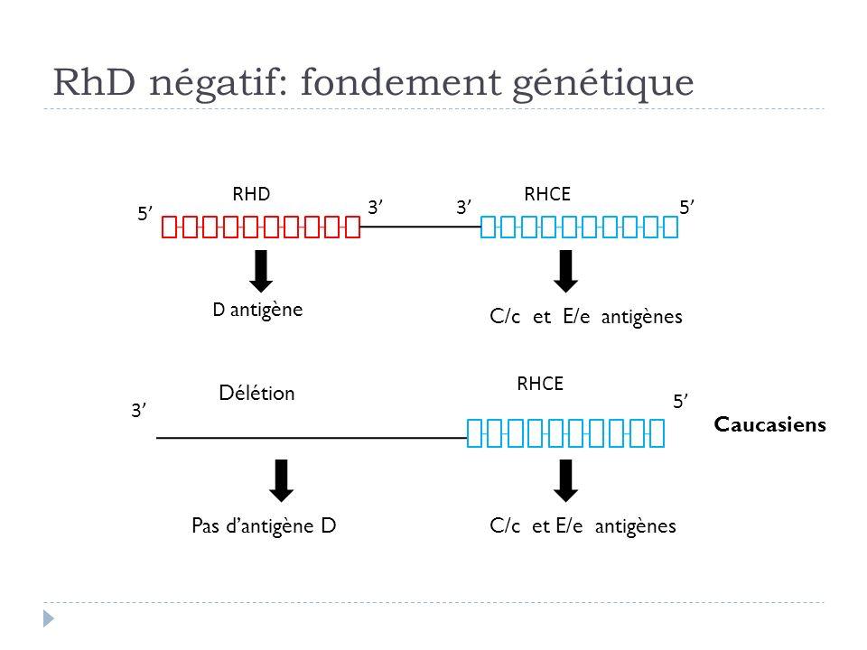 RhD négatif: fondement génétique 33 RHDRHCE 5 5 D antigène C/c et E/e antigènes Pas dantigène D Caucasiens 3 5 RHCE Délétion