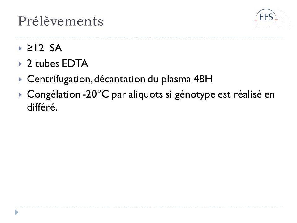 Prélèvements 12 SA 2 tubes EDTA Centrifugation, décantation du plasma 48H Congélation -20°C par aliquots si génotype est réalisé en différé.