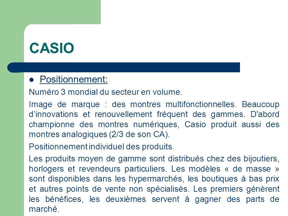 CASIO Positionnement: Numéro 3 mondial du secteur en volume.