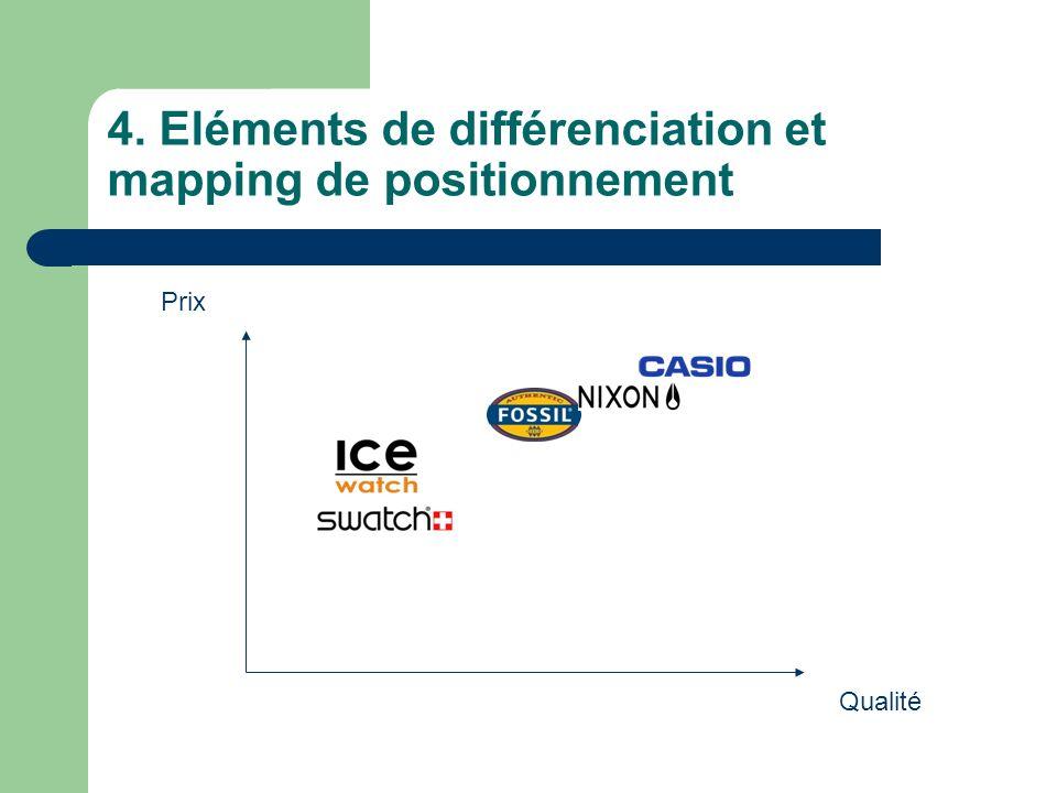 4. Eléments de différenciation et mapping de positionnement Prix Qualité