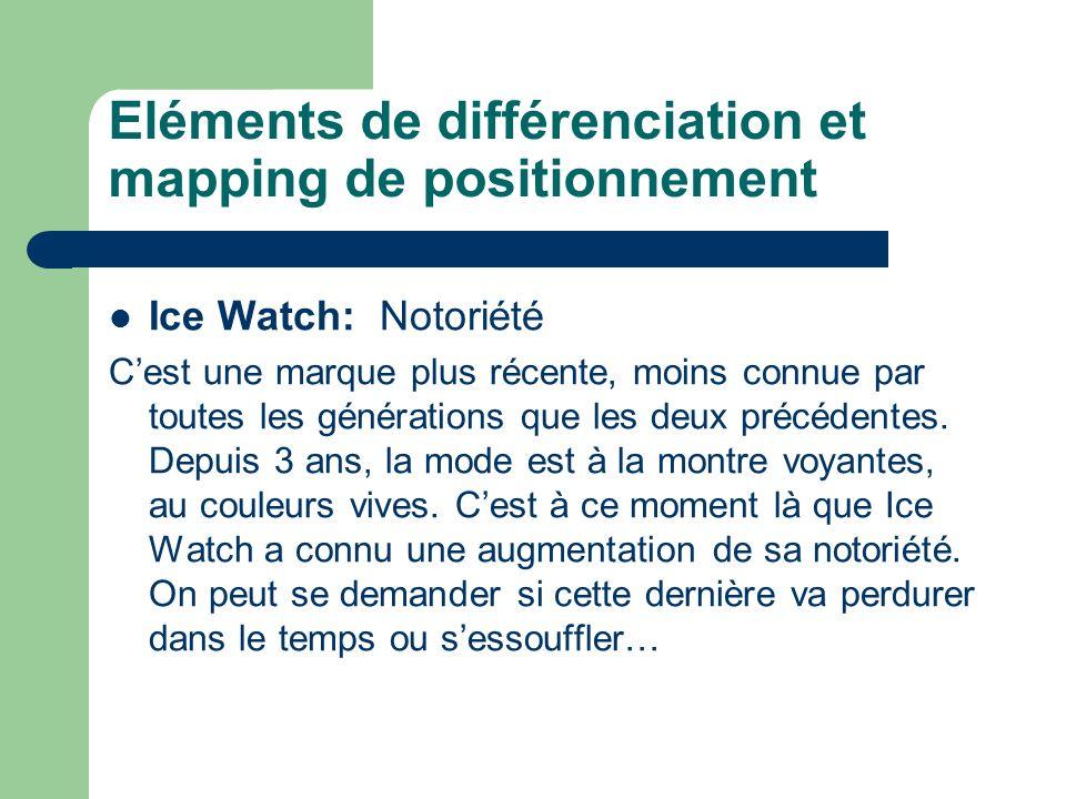Eléments de différenciation et mapping de positionnement Ice Watch: Notoriété Cest une marque plus récente, moins connue par toutes les générations que les deux précédentes.