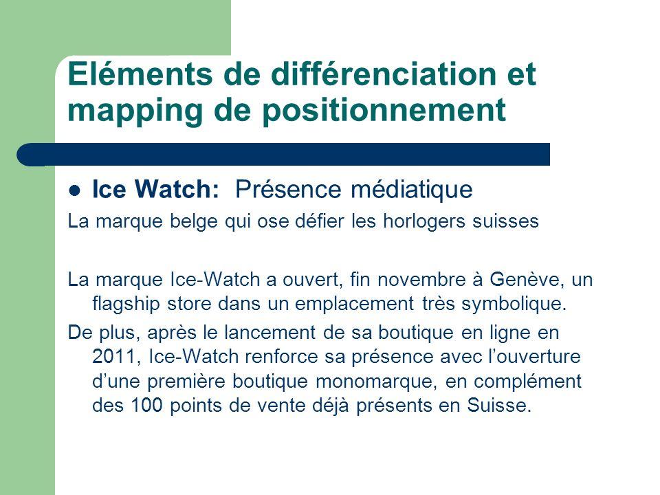 Eléments de différenciation et mapping de positionnement Ice Watch: Présence médiatique La marque belge qui ose défier les horlogers suisses La marque Ice-Watch a ouvert, fin novembre à Genève, un flagship store dans un emplacement très symbolique.