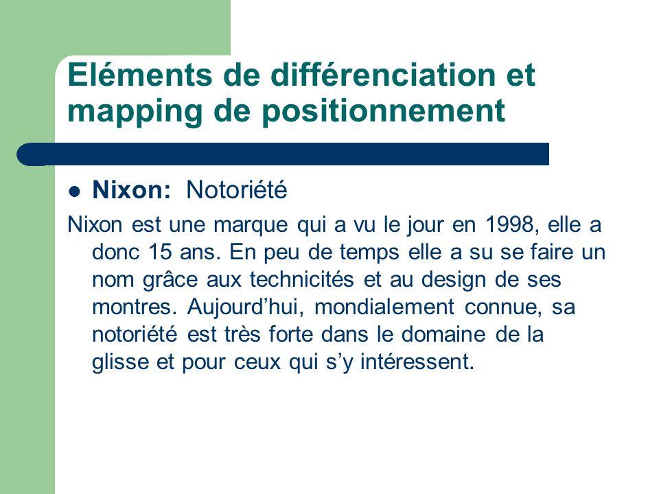 Eléments de différenciation et mapping de positionnement Nixon: Notoriété Nixon est une marque qui a vu le jour en 1998, elle a donc 15 ans.