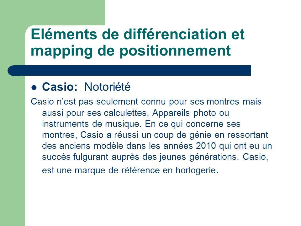 Eléments de différenciation et mapping de positionnement Casio: Notoriété Casio nest pas seulement connu pour ses montres mais aussi pour ses calculettes, Appareils photo ou instruments de musique.