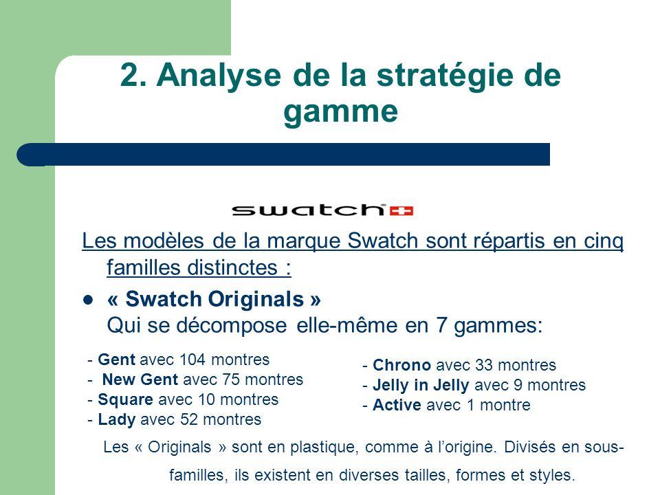 4. Eléments de différenciation et mapping de positionnement Effort Marketing Nouveaux produits