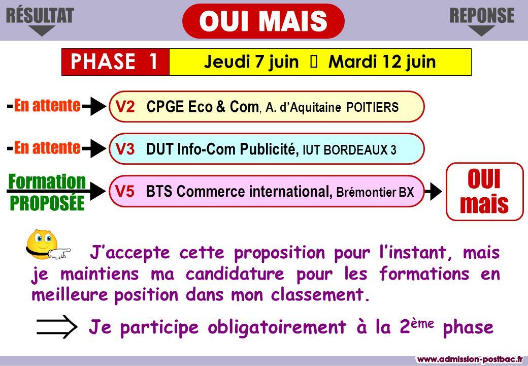 OUI mais REPONSERÉSULTAT Jeudi 7 juin Mardi 12 juin Formation PROPOSÉE V3 DUT Info-Com Publicité, IUT BORDEAUX 3 V2 CPGE Eco & Com, A. dAquitaine POIT