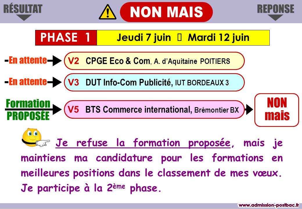 REPONSERÉSULTAT NON mais Formation PROPOSÉE V3 DUT Info-Com Publicité, IUT BORDEAUX 3 V2 CPGE Eco & Com, A. dAquitaine POITIERS V5 BTS Commerce intern