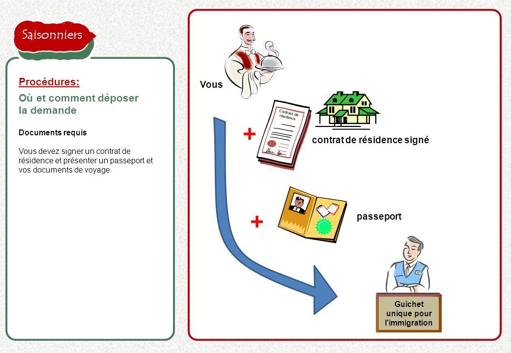 Documents requis Vous devez signer un contrat de résidence et présenter un passeport et vos documents de voyage. Procédures: Où et comment déposer la