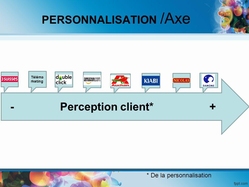 -Perception client* + * De la personnalisation PERSONNALISATION /Axe Téléma rketing