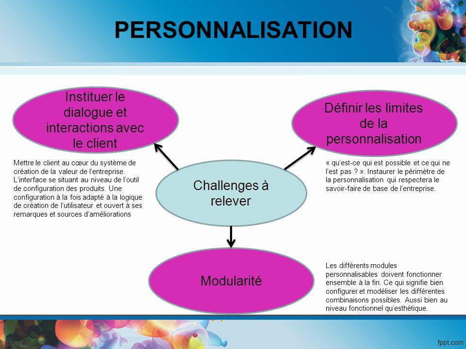 Challenges à relever Instituer le dialogue et interactions avec le client Définir les limites de la personnalisation Modularité Mettre le client au cœ