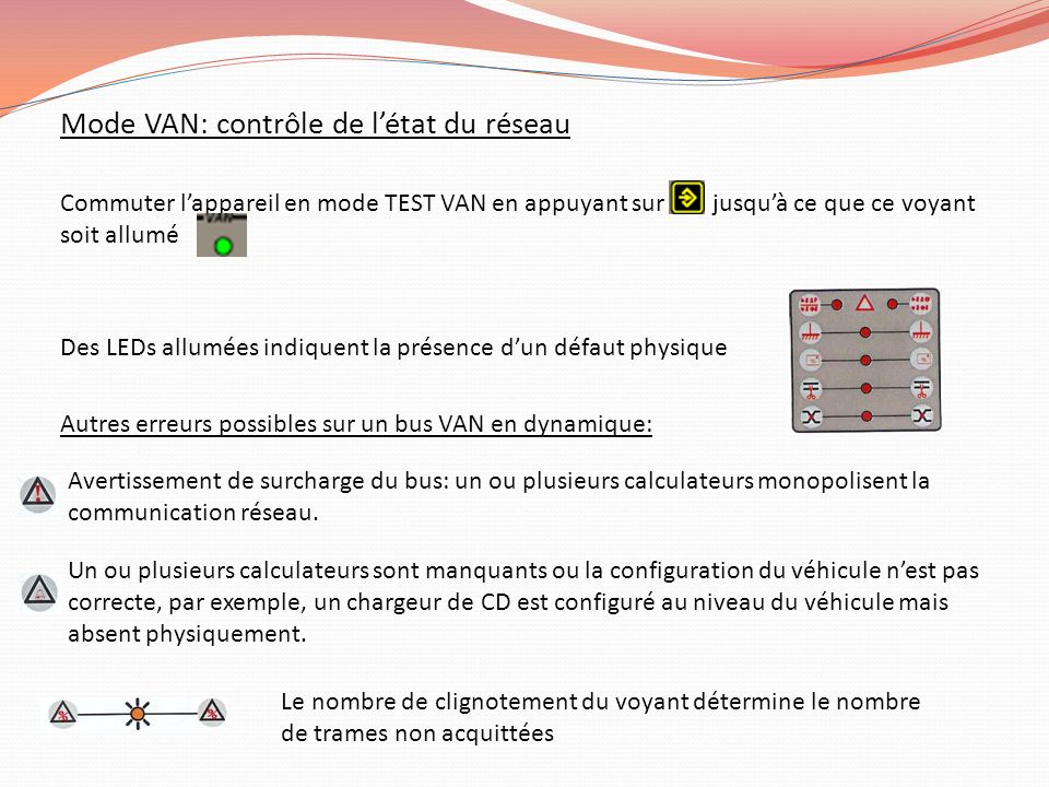 Mode VAN: contrôle de létat du réseau Commuter lappareil en mode TEST VAN en appuyant sur jusquà ce que ce voyant soit allumé Des LEDs allumées indiqu