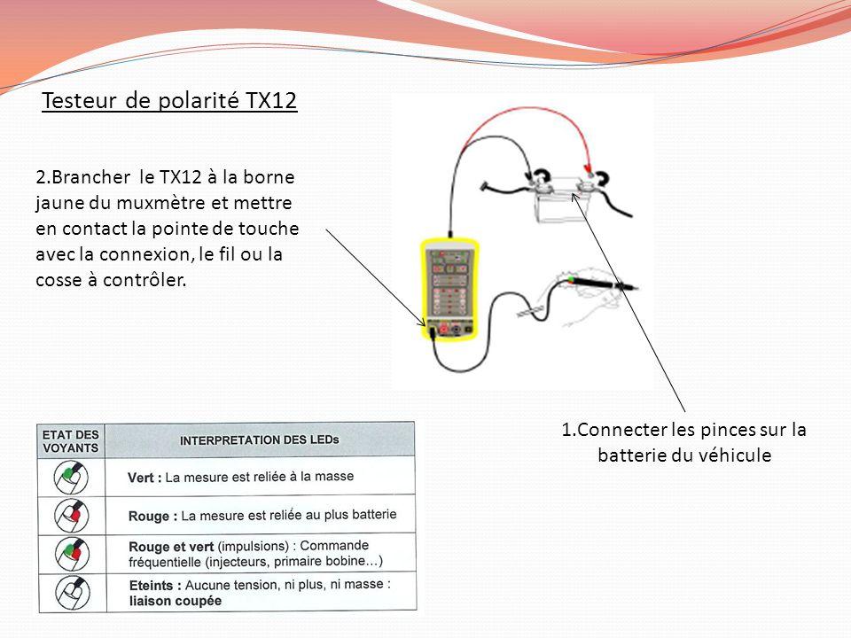 Testeur de polarité TX12 1.Connecter les pinces sur la batterie du véhicule 2.Brancher le TX12 à la borne jaune du muxmètre et mettre en contact la po