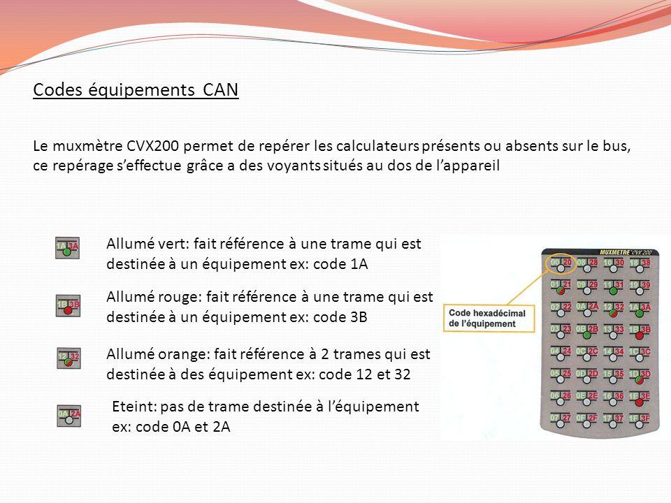 Codes équipements CAN Le muxmètre CVX200 permet de repérer les calculateurs présents ou absents sur le bus, ce repérage seffectue grâce a des voyants