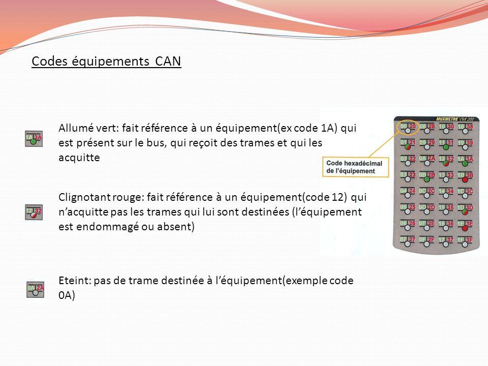 Codes équipements CAN Allumé vert: fait référence à un équipement(ex code 1A) qui est présent sur le bus, qui reçoit des trames et qui les acquitte Cl