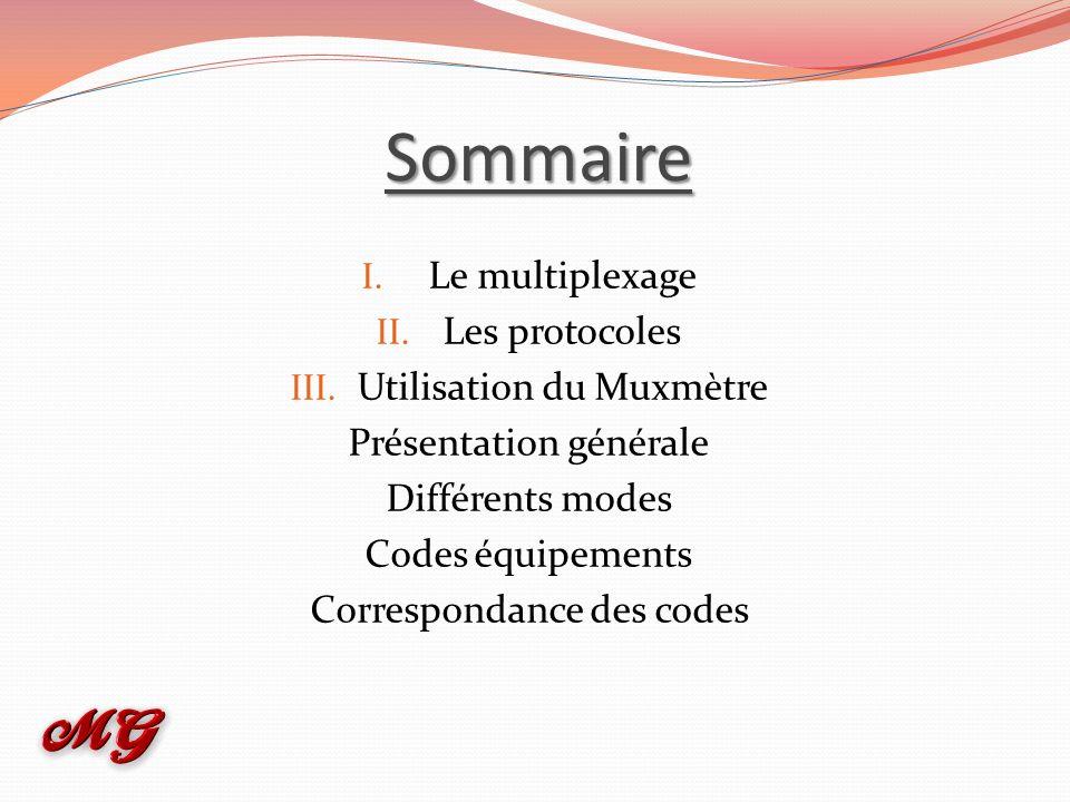 Sommaire I. Le multiplexage II. Les protocoles III. Utilisation du Muxmètre Présentation générale Différents modes Codes équipements Correspondance de