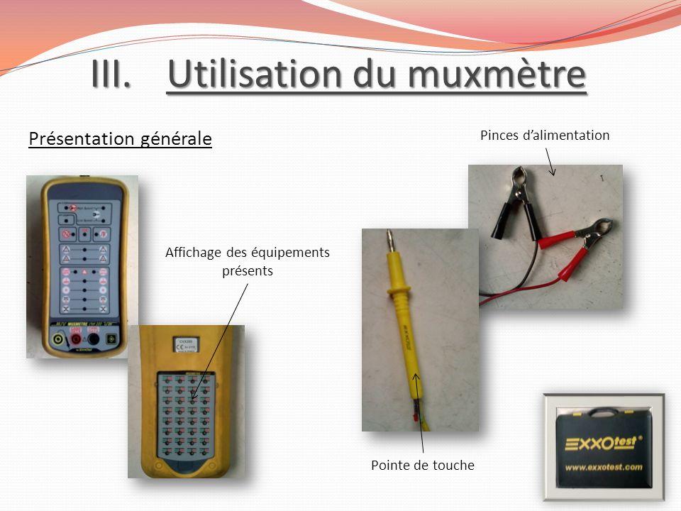 III.Utilisation du muxmètre Présentation générale Pinces dalimentation Pointe de touche Affichage des équipements présents