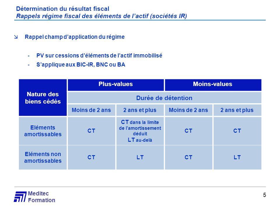 Meditec Formation Détermination du résultat fiscal Rappels régime fiscal des éléments de lactif (sociétés IR) 5 Rappel champ dapplication du régime -P