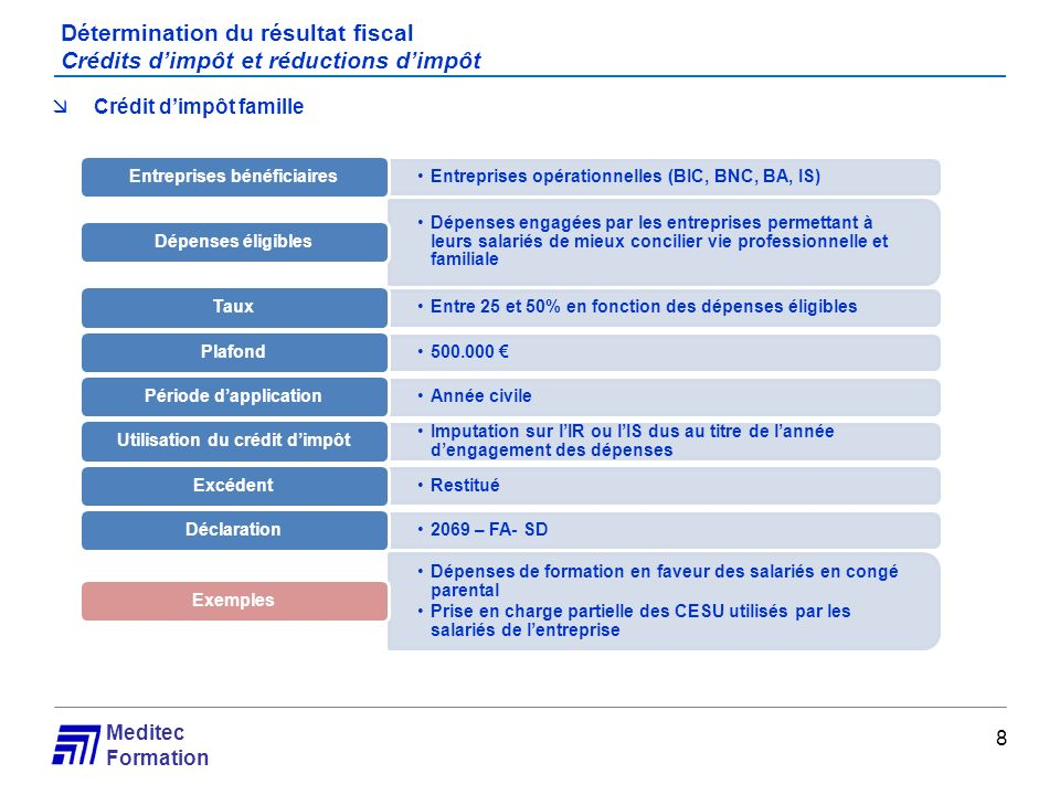 Meditec Formation Détermination du résultat fiscal Crédits dimpôt et réductions dimpôt 8 Crédit dimpôt famille Entreprises opérationnelles (BIC, BNC,