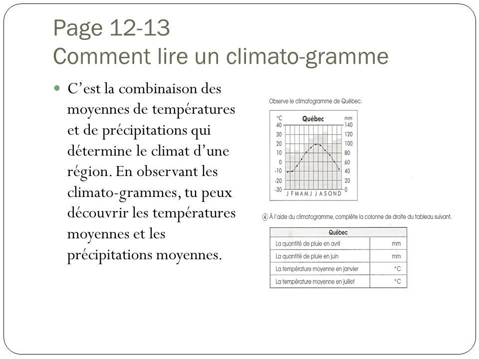 Page 12-13 Comment lire un climato-gramme Cest la combinaison des moyennes de températures et de précipitations qui détermine le climat dune région. E