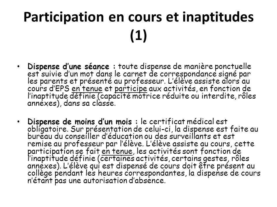 Participation en cours et inaptitudes (1) Dispense dune séance : toute dispense de manière ponctuelle est suivie dun mot dans le carnet de corresponda